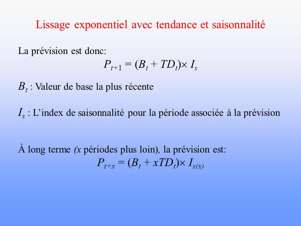 Lissage exponentiel avec tendance et saisonnalité La prévision est donc: P t+1 = (B t + TD t ) I s B t : Valeur de base la plus récente I s : Lindex d