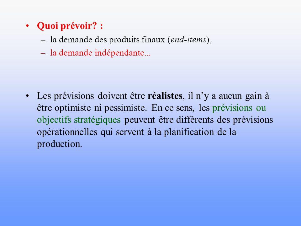 Quoi prévoir? : –la demande des produits finaux (end-items), –la demande indépendante... Les prévisions doivent être réalistes, il ny a aucun gain à ê