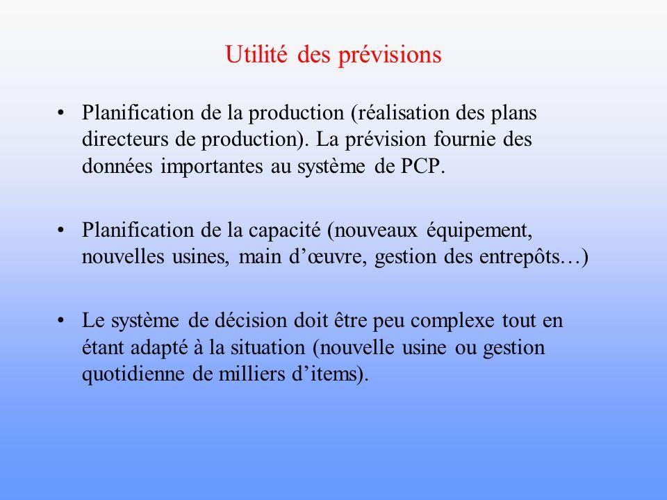 Utilité des prévisions Planification de la production (réalisation des plans directeurs de production). La prévision fournie des données importantes a