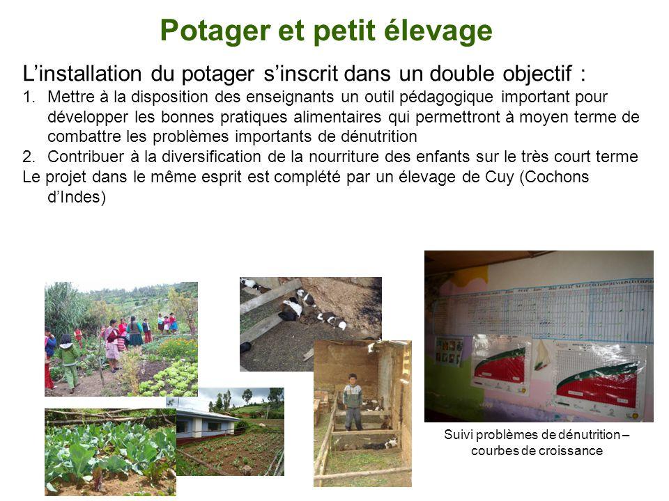 Potager et petit élevage Linstallation du potager sinscrit dans un double objectif : 1.Mettre à la disposition des enseignants un outil pédagogique im