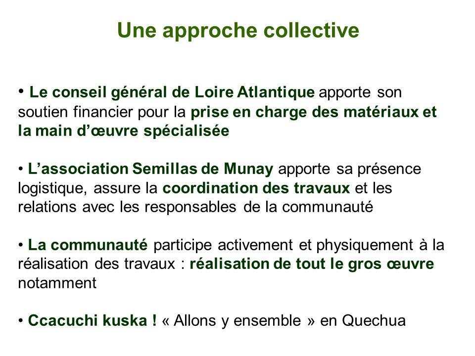 La formalisation, localement, de lengagement réciproque Un accord a été conclu lors de la visite du 19/1/2011 entre Semillas de Munay et la communauté avec un engagement fort des responsables de la communauté pour partager leffort de réalisation.