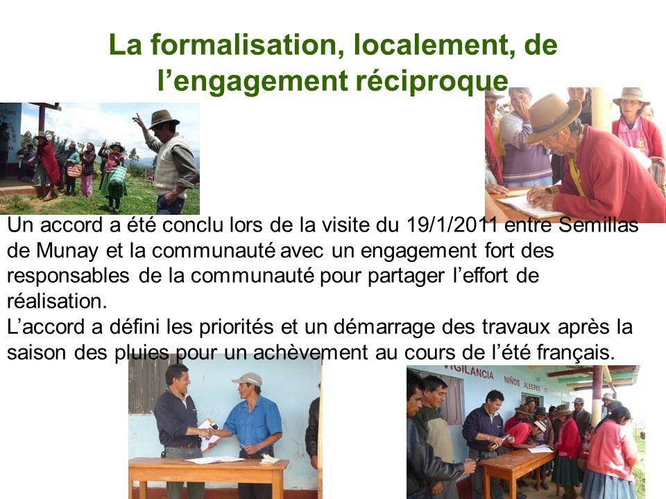 La formalisation, localement, de lengagement réciproque Un accord a été conclu lors de la visite du 19/1/2011 entre Semillas de Munay et la communauté