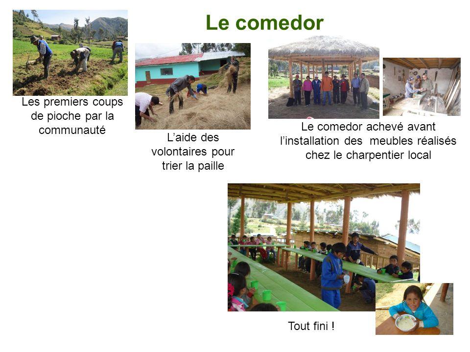 Le comedor Les premiers coups de pioche par la communauté Laide des volontaires pour trier la paille Le comedor achevé avant linstallation des meubles