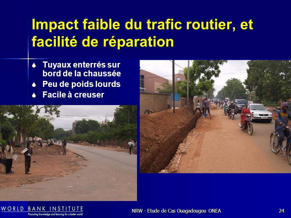 NRW - Etude de Cas Ouagadougou ONEA24 Impact faible du trafic routier, et facilité de réparation Tuyaux enterrés sur bord de la chaussée Peu de poids lourds Facile à creuser