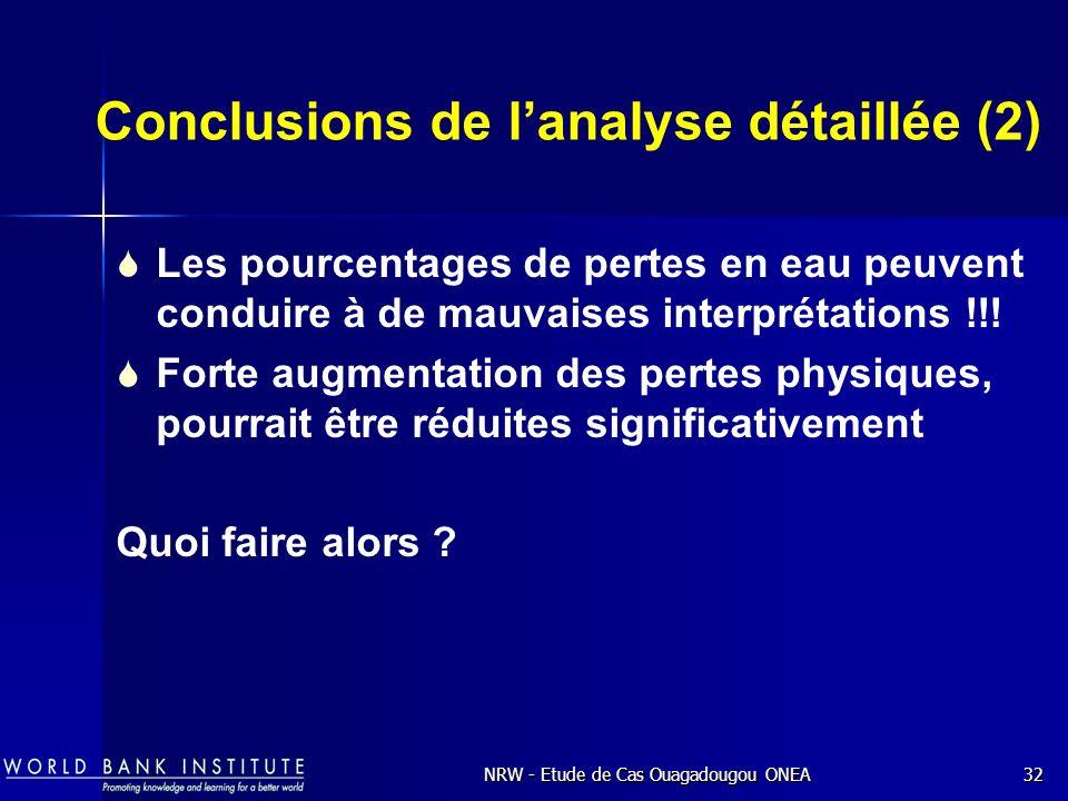 NRW - Etude de Cas Ouagadougou ONEA32 Conclusions de lanalyse détaillée (2) Les pourcentages de pertes en eau peuvent conduire à de mauvaises interprétations !!.
