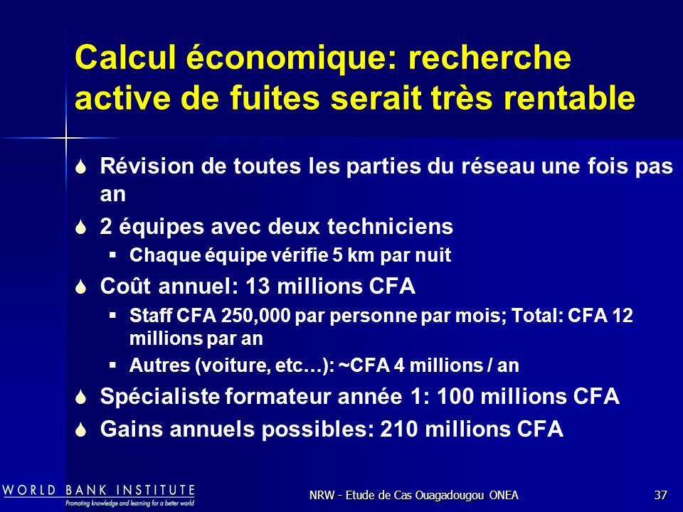 NRW - Etude de Cas Ouagadougou ONEA37 Calcul économique: recherche active de fuites serait très rentable Révision de toutes les parties du réseau une fois pas an 2 équipes avec deux techniciens Chaque équipe vérifie 5 km par nuit Coût annuel: 13 millions CFA Staff CFA 250,000 par personne par mois; Total: CFA 12 millions par an Autres (voiture, etc…): ~CFA 4 millions / an Spécialiste formateur année 1: 100 millions CFA Gains annuels possibles: 210 millions CFA