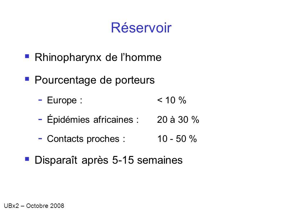 UBx2 – Octobre 2008 Réservoir Rhinopharynx de lhomme Pourcentage de porteurs - Europe : < 10 % - Épidémies africaines : 20 à 30 % - Contacts proches :