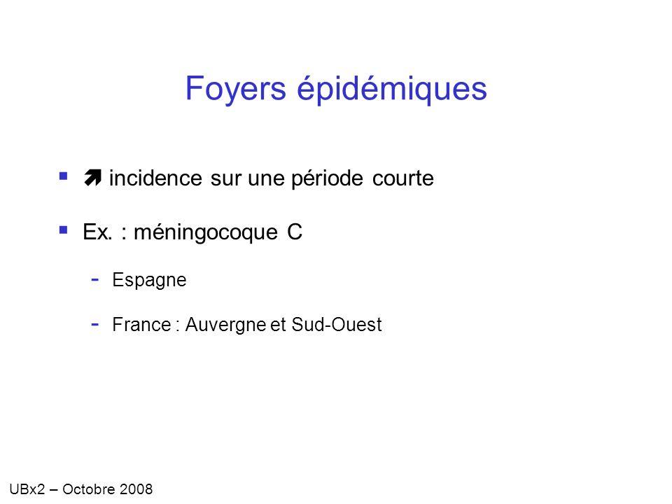 UBx2 – Octobre 2008 Foyers épidémiques incidence sur une période courte Ex. : méningocoque C - Espagne - France : Auvergne et Sud-Ouest