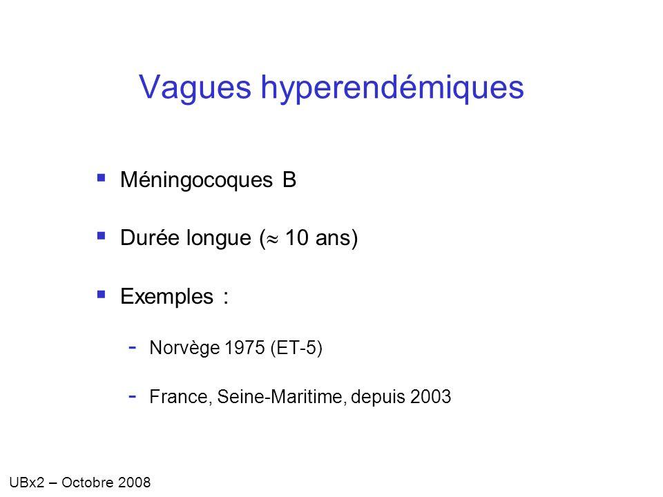UBx2 – Octobre 2008 Vagues hyperendémiques Méningocoques B Durée longue ( 10 ans) Exemples : - Norvège 1975 (ET-5) - France, Seine-Maritime, depuis 20