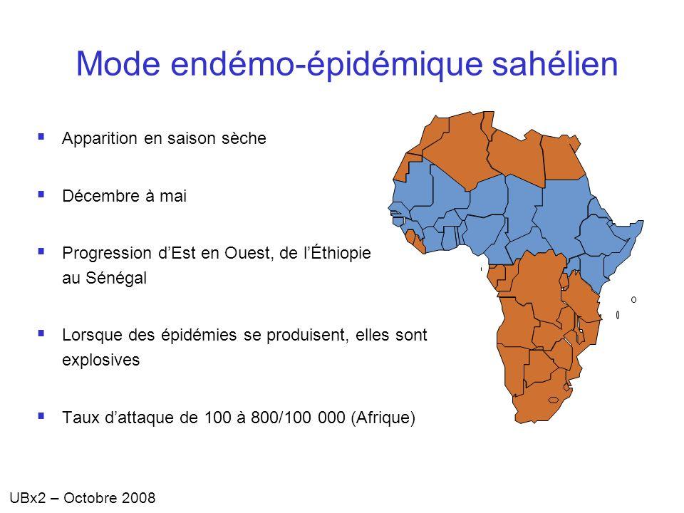 UBx2 – Octobre 2008 Mode endémo-épidémique sahélien Apparition en saison sèche Décembre à mai Progression dEst en Ouest, de lÉthiopie au Sénégal Lorsq