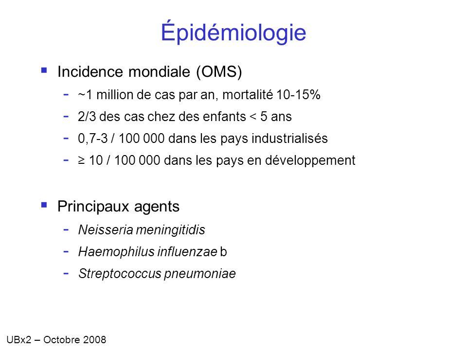 UBx2 – Octobre 2008 Épidémiologie Incidence mondiale (OMS) - ~1 million de cas par an, mortalité 10-15% - 2/3 des cas chez des enfants < 5 ans - 0,7-3