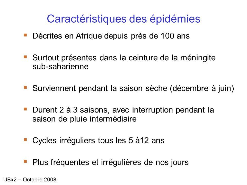 UBx2 – Octobre 2008 Caractéristiques des épidémies Décrites en Afrique depuis près de 100 ans Surtout présentes dans la ceinture de la méningite sub-s