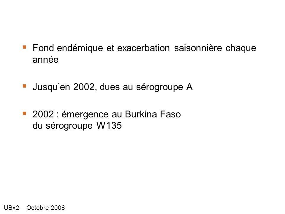 UBx2 – Octobre 2008 Fond endémique et exacerbation saisonnière chaque année Jusquen 2002, dues au sérogroupe A 2002 : émergence au Burkina Faso du sér