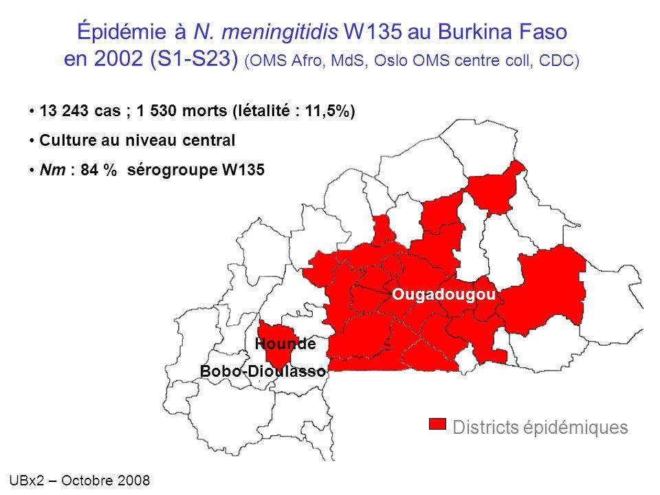 UBx2 – Octobre 2008 Ougadougou Bobo-Dioulasso Épidémie à N. meningitidis W135 au Burkina Faso en 2002 (S1-S23) (OMS Afro, MdS, Oslo OMS centre coll, C