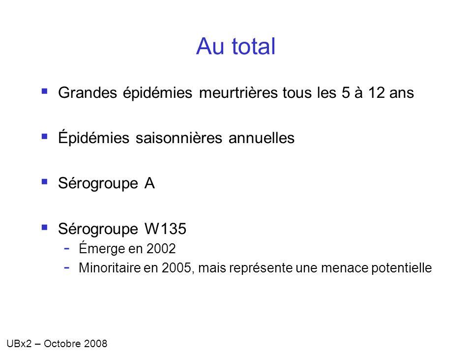UBx2 – Octobre 2008 Au total Grandes épidémies meurtrières tous les 5 à 12 ans Épidémies saisonnières annuelles Sérogroupe A Sérogroupe W135 - Émerge