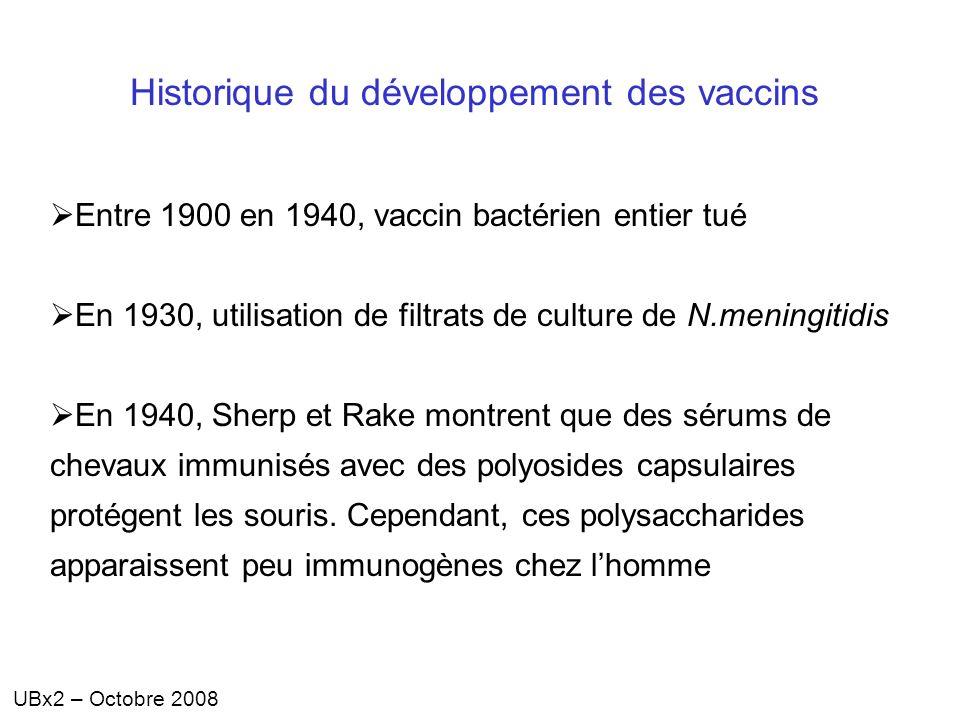 UBx2 – Octobre 2008 Historique du développement des vaccins Entre 1900 en 1940, vaccin bactérien entier tué En 1930, utilisation de filtrats de cultur