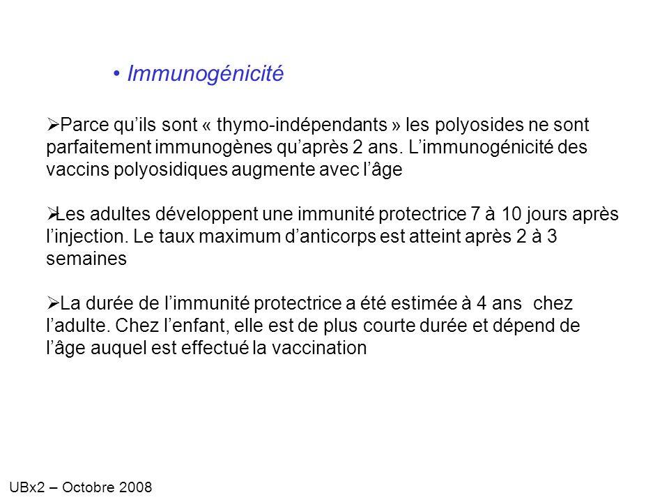 UBx2 – Octobre 2008 Immunogénicité Parce quils sont « thymo-indépendants » les polyosides ne sont parfaitement immunogènes quaprès 2 ans. Limmunogénic