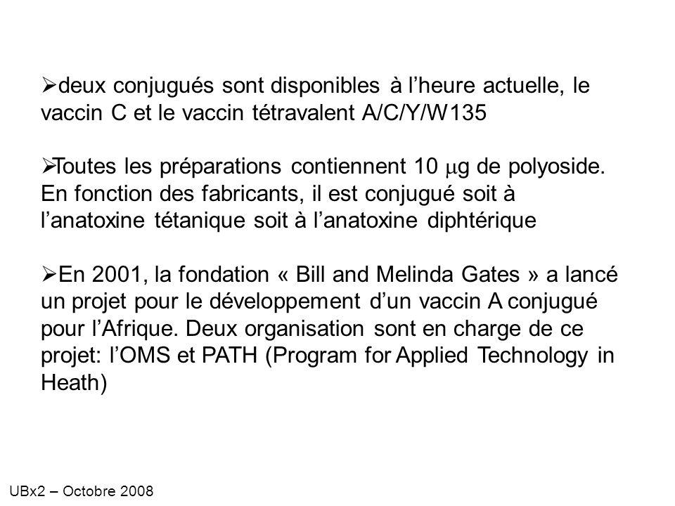 UBx2 – Octobre 2008 deux conjugués sont disponibles à lheure actuelle, le vaccin C et le vaccin tétravalent A/C/Y/W135 Toutes les préparations contien