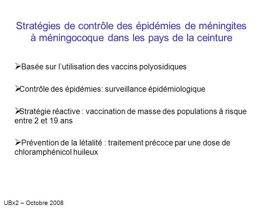 UBx2 – Octobre 2008 Stratégies de contrôle des épidémies de méningites à méningocoque dans les pays de la ceinture Basée sur lutilisation des vaccins