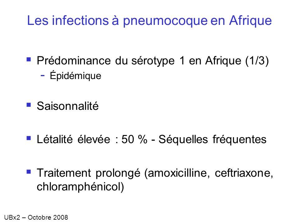 UBx2 – Octobre 2008 Les infections à pneumocoque en Afrique Prédominance du sérotype 1 en Afrique (1/3) - Épidémique Saisonnalité Létalité élevée : 50
