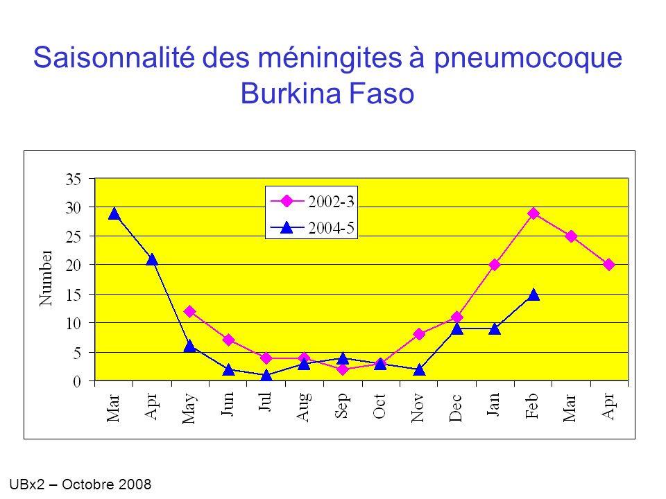 UBx2 – Octobre 2008 Saisonnalité des méningites à pneumocoque Burkina Faso