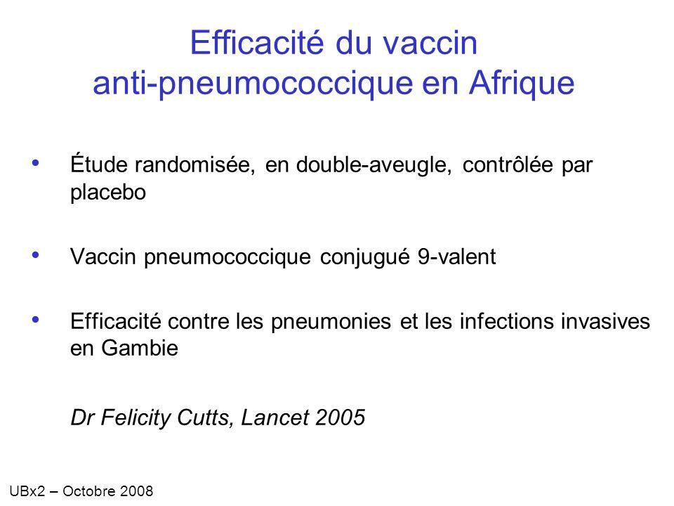 UBx2 – Octobre 2008 Efficacité du vaccin anti-pneumococcique en Afrique Étude randomisée, en double-aveugle, contrôlée par placebo Vaccin pneumococciq