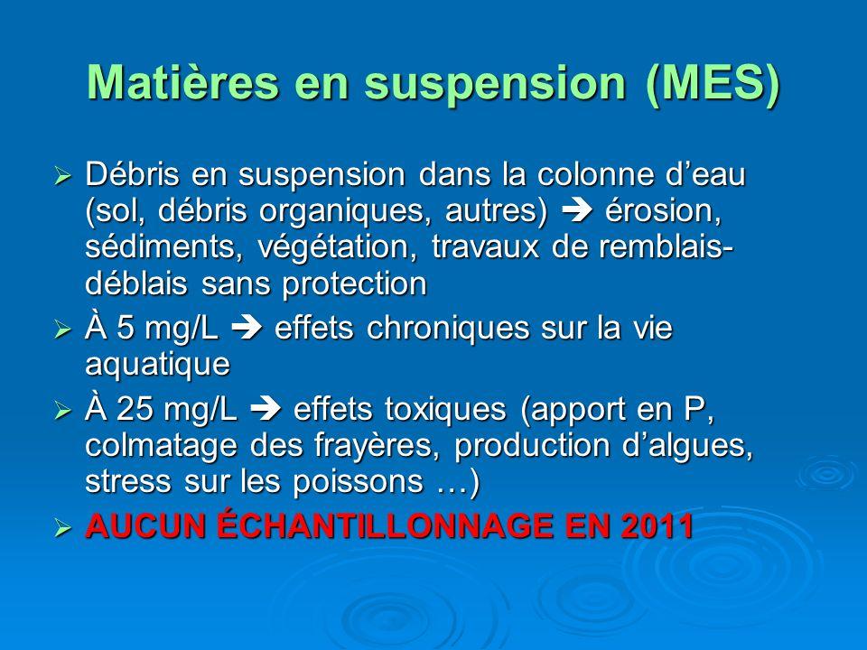 Matières en suspension (MES) Débris en suspension dans la colonne deau (sol, débris organiques, autres) érosion, sédiments, végétation, travaux de rem