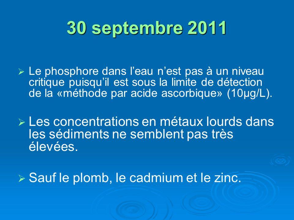 30 septembre 2011 Le phosphore dans leau nest pas à un niveau critique puisquil est sous la limite de détection de la «méthode par acide ascorbique» (