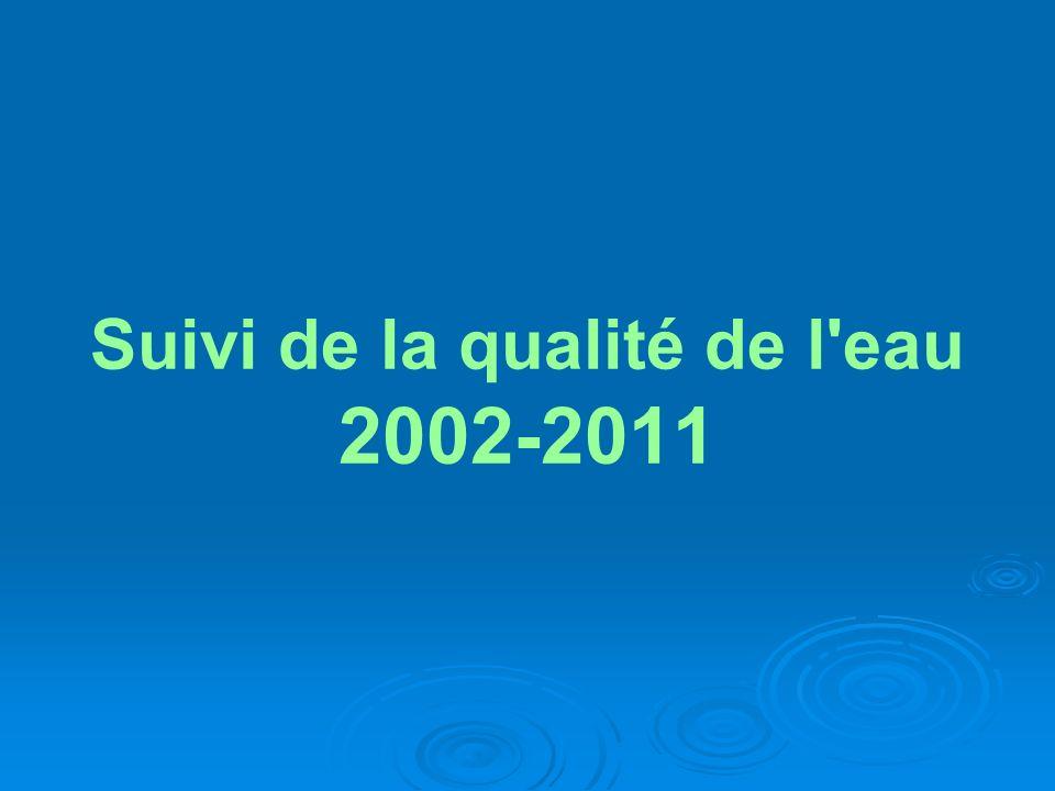 Suivi de la qualité de l'eau 2002-2011