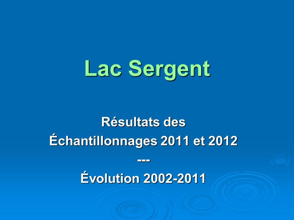 Lac Sergent Résultats des Échantillonnages 2011 et 2012 --- Évolution 2002-2011