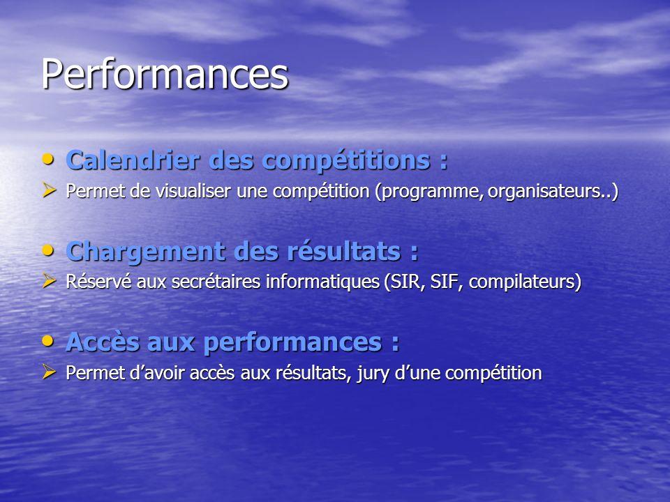 Performances Calendrier des compétitions : Calendrier des compétitions : Permet de visualiser une compétition (programme, organisateurs..) Permet de v