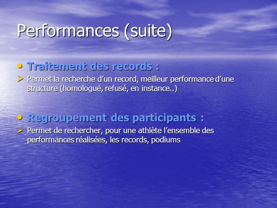 Performances (suite) Traitement des records : Traitement des records : Permet la recherche dun record, meilleur performance dune structure (homologué,