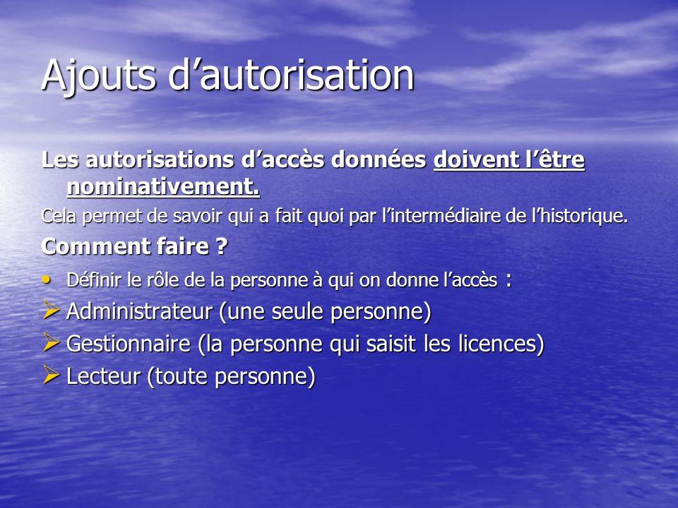 Ajouts dautorisation Les autorisations daccès données doivent lêtre nominativement.