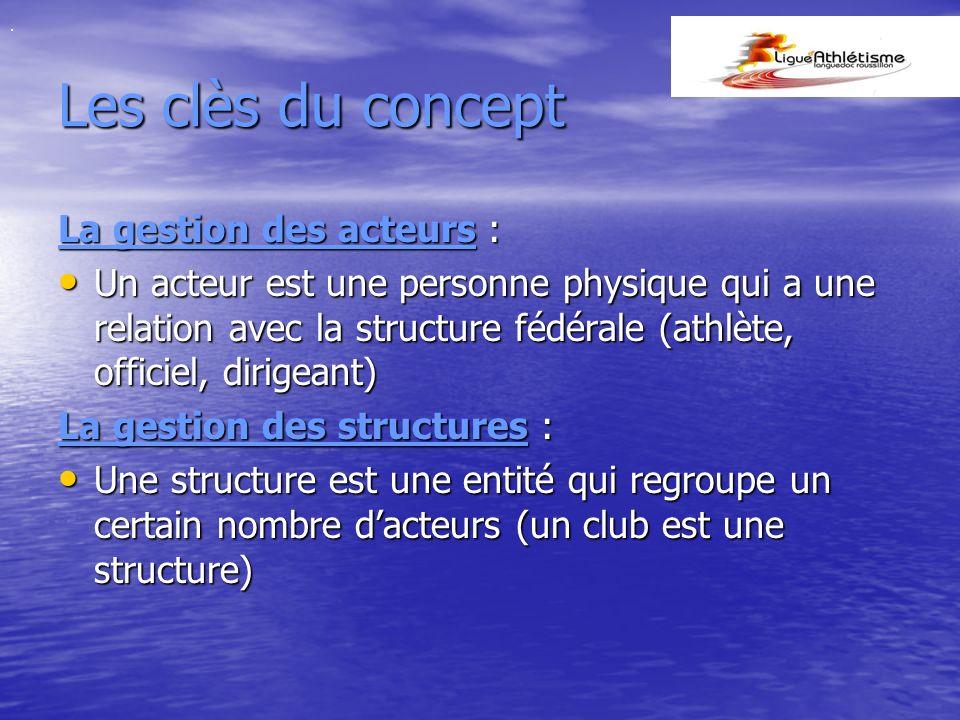 La gestion des relations : Une relation constitue le lien entre lacteur et la structure (la licence est une relation entre un acteur et un club.