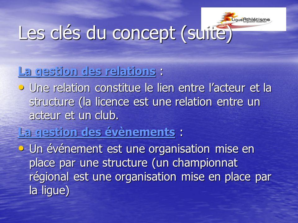 La gestion des relations : Une relation constitue le lien entre lacteur et la structure (la licence est une relation entre un acteur et un club. Une r
