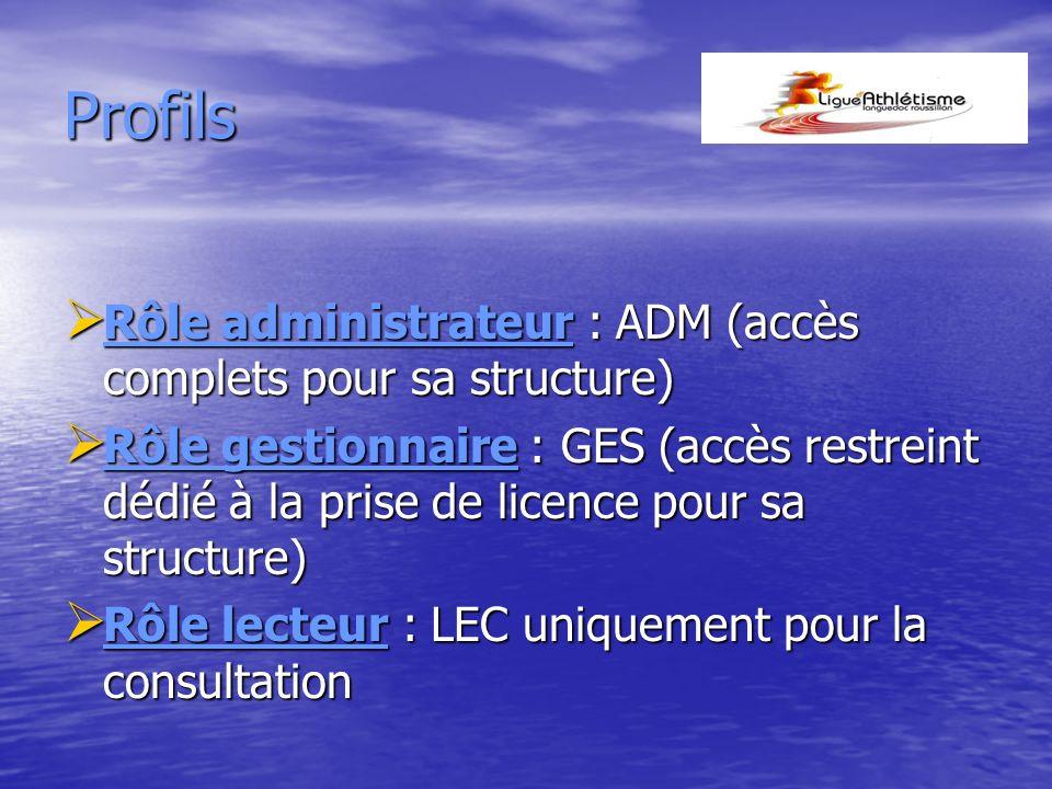 Profils Rôle administrateur : ADM (accès complets pour sa structure) Rôle administrateur : ADM (accès complets pour sa structure) Rôle gestionnaire :