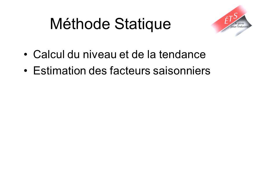 Méthode Statique Calcul du niveau et de la tendance Estimation des facteurs saisonniers