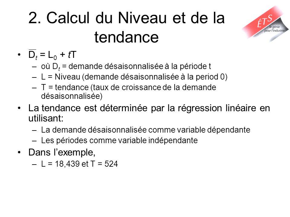 2. Calcul du Niveau et de la tendance D t = L 0 + tT –où D t = demande désaisonnalisée à la période t –L = Niveau (demande désaisonnalisée à la period