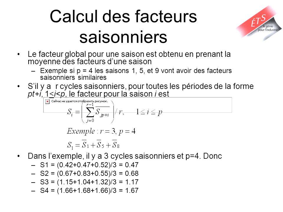 Calcul des facteurs saisonniers Le facteur global pour une saison est obtenu en prenant la moyenne des facteurs dune saison –Exemple si p = 4 les sais