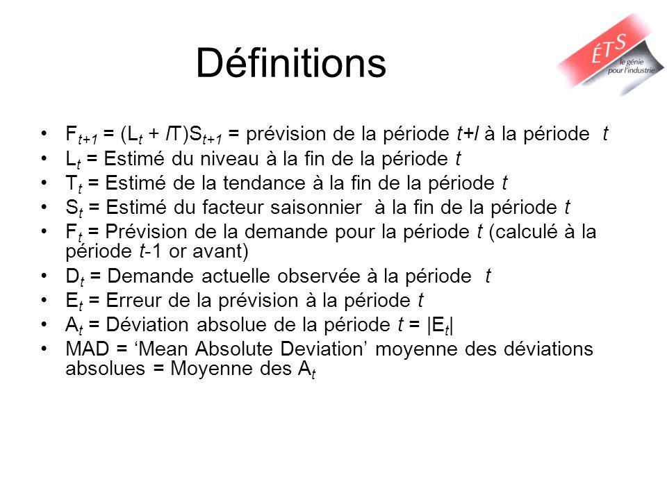 Définitions F t+1 = (L t + lT)S t+1 = prévision de la période t+l à la période t L t = Estimé du niveau à la fin de la période t T t = Estimé de la te