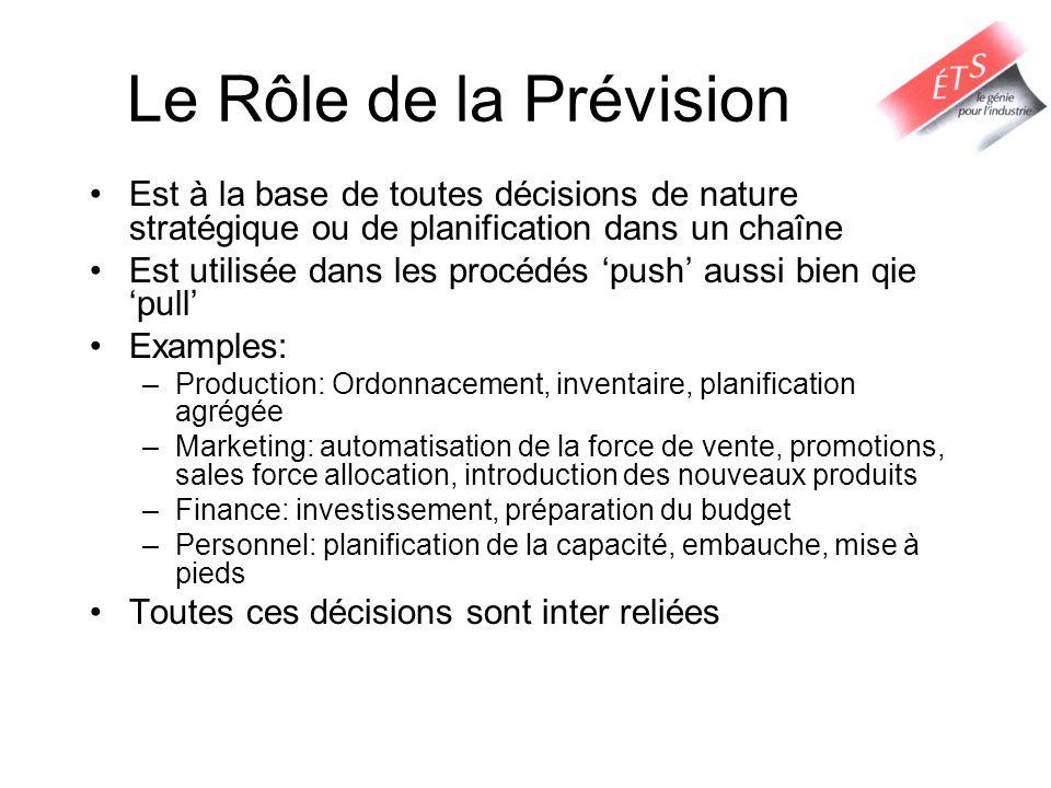 Le Rôle de la Prévision Est à la base de toutes décisions de nature stratégique ou de planification dans un chaîne Est utilisée dans les procédés push