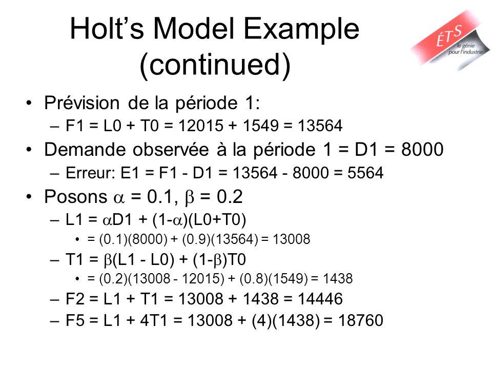 Holts Model Example (continued) Prévision de la période 1: –F1 = L0 + T0 = 12015 + 1549 = 13564 Demande observée à la période 1 = D1 = 8000 –Erreur: E