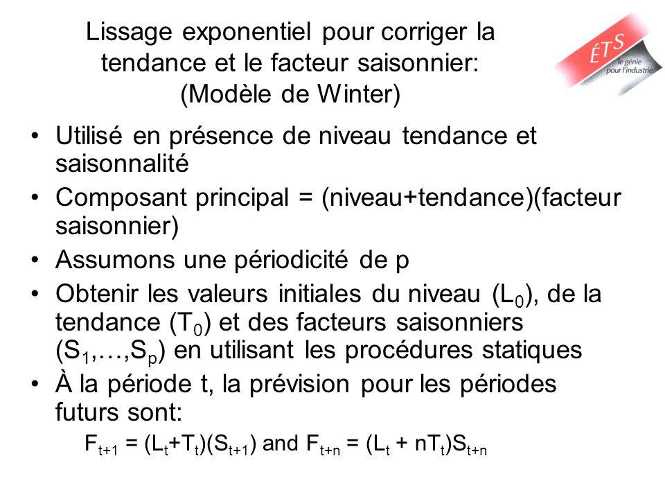 Lissage exponentiel pour corriger la tendance et le facteur saisonnier: (Modèle de Winter) Utilisé en présence de niveau tendance et saisonnalité Comp