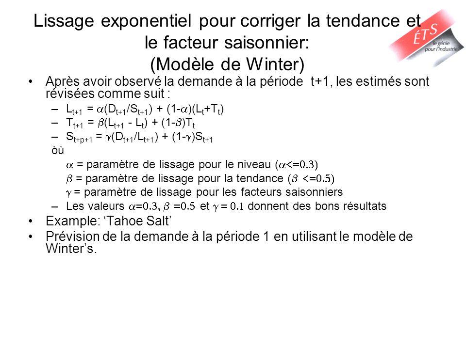 Lissage exponentiel pour corriger la tendance et le facteur saisonnier: (Modèle de Winter) Après avoir observé la demande à la période t+1, les estimé