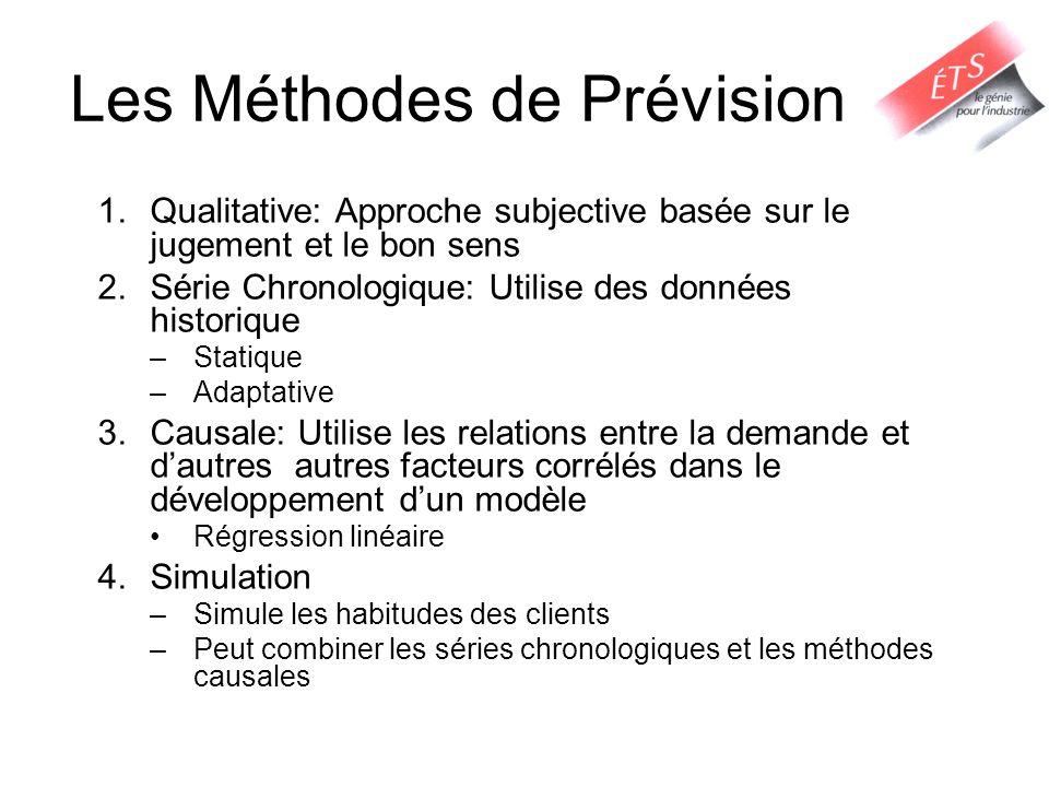 Les Méthodes de Prévision 1.Qualitative: Approche subjective basée sur le jugement et le bon sens 2.Série Chronologique: Utilise des données historiqu
