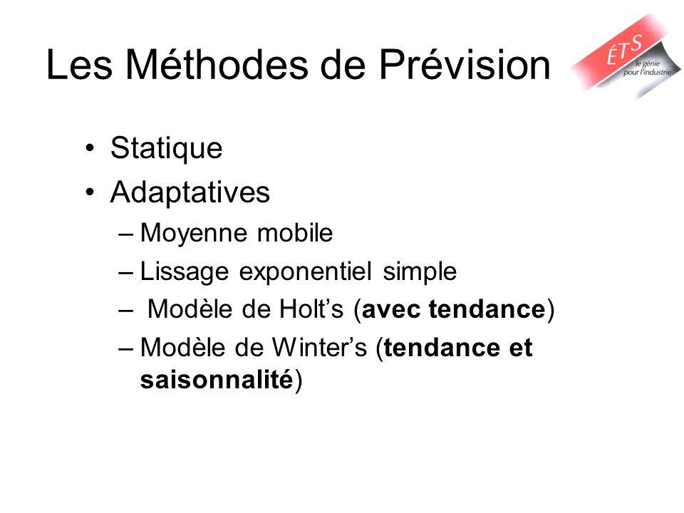 Les Méthodes de Prévision Statique Adaptatives –Moyenne mobile –Lissage exponentiel simple – Modèle de Holts (avec tendance) –Modèle de Winters (tenda