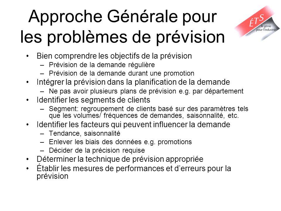 Approche Générale pour les problèmes de prévision Bien comprendre les objectifs de la prévision –Prévision de la demande régulière –Prévision de la de