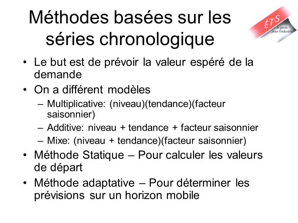 Méthodes basées sur les séries chronologique Le but est de prévoir la valeur espéré de la demande On a différent modèles –Multiplicative: (niveau)(ten