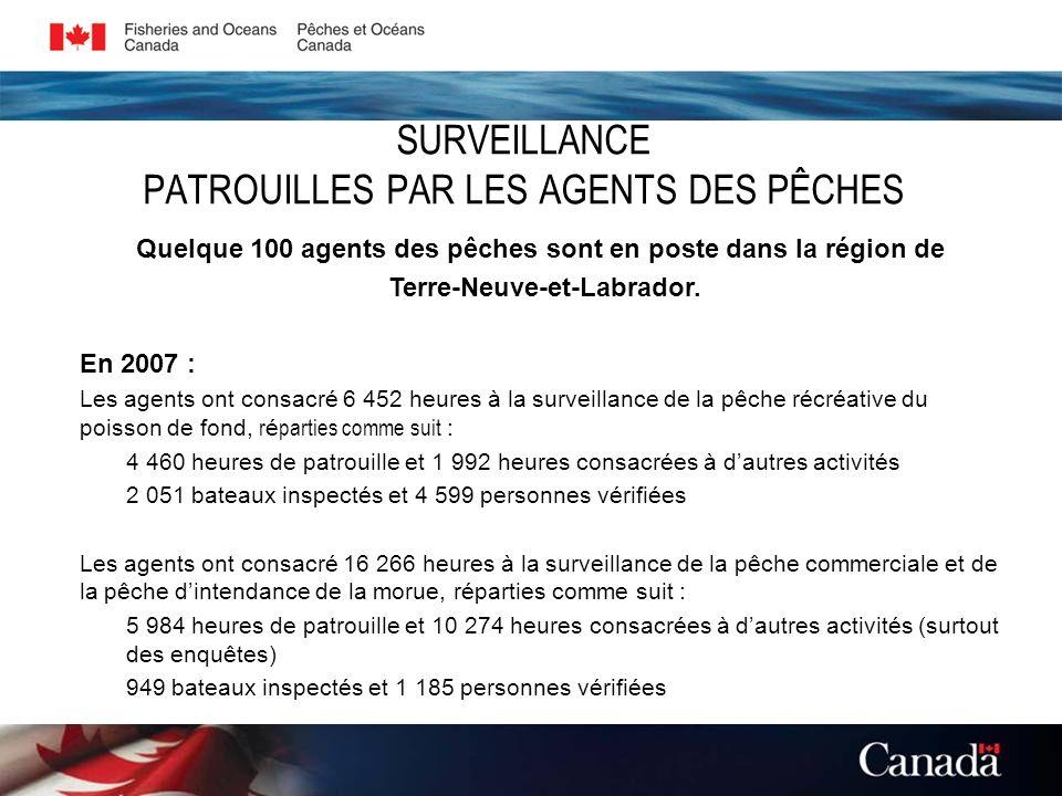 SURVEILLANCE PATROUILLES PAR LES AGENTS DES PÊCHES Quelque 100 agents des pêches sont en poste dans la région de Terre-Neuve-et-Labrador. En 2007 : Le