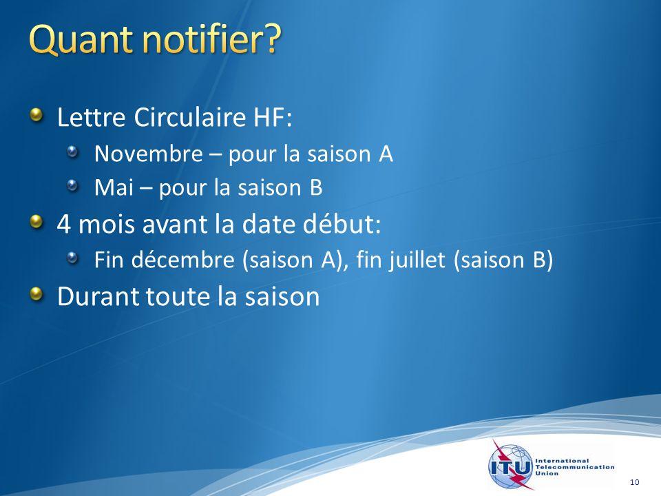 Lettre Circulaire HF: Novembre – pour la saison A Mai – pour la saison B 4 mois avant la date début: Fin décembre (saison A), fin juillet (saison B) Durant toute la saison 10